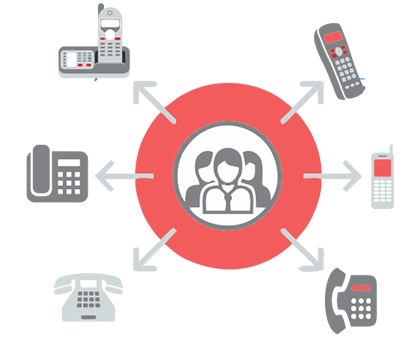 255906a70 Which PBX Phone System Brand Should I Choose - South Africa